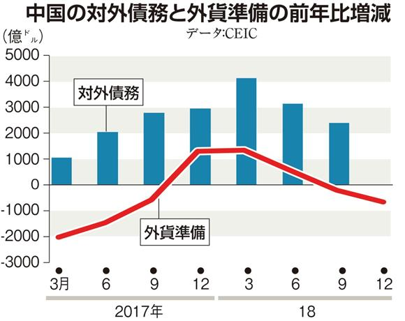 日本が「中華経済圏」に属した? 東京タワー染めた紅い ...