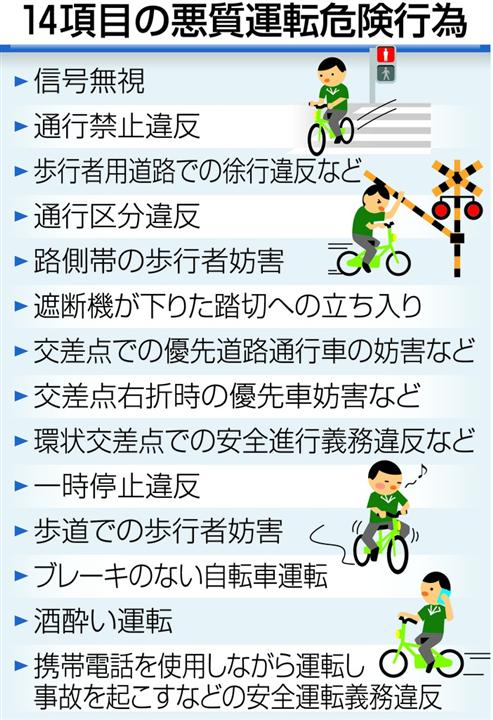 自転車の 改正道交法 自転車 危険行為 : 改正道交法」施行 摘発2回 ...