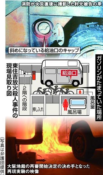 東住吉放火殺人事件の現場見取り図