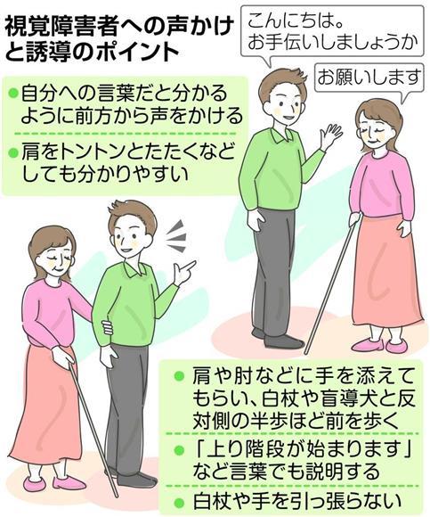 視覚障害者への声かけと誘導
