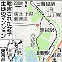 佐藤麻衣さんが住んでいた部屋の玄関=14日午後、東京都台東区