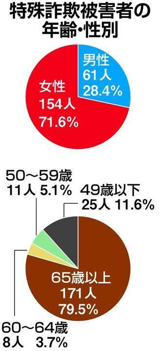 新潟県警察ホームページ - police.pref.niigata.jp