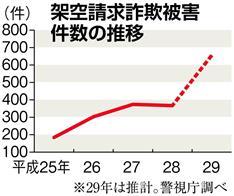 特殊詐欺「受け子」に逆転有罪 最高裁 :日本経済新聞