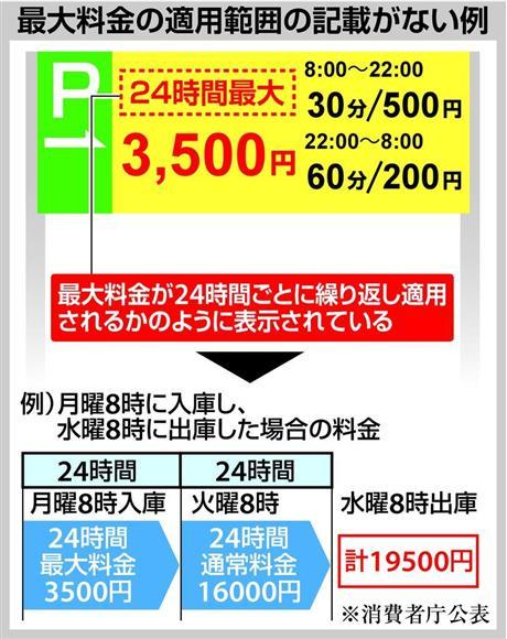 ビットコインのレバレッジとは?何倍まで可能か徹底調査 | ゼロはじ(ゼロからはじめるビットコイン)|日本最大級の仮想通貨サイト