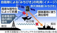 日本版GPSを防衛利用へ 北朝鮮の妨害電波を防御 政府、1日に衛星打ち上げ