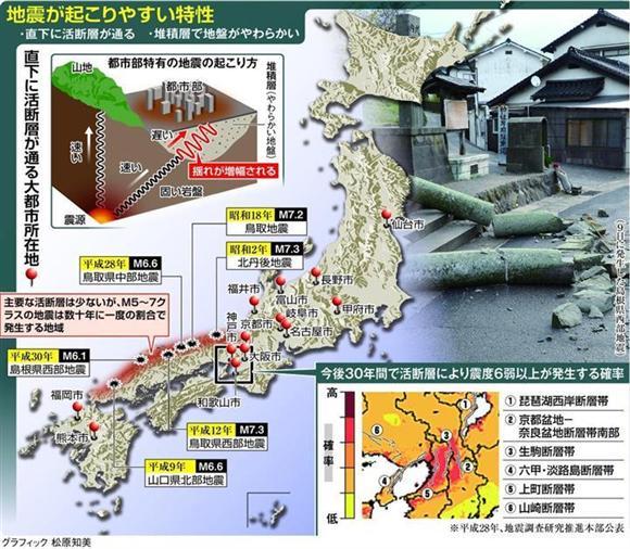近畿 地震