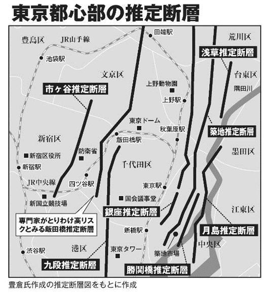 飯田橋推定断層」が震源になれば...