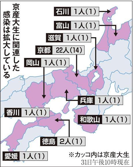 京都 産業 大学 富山 コロナ