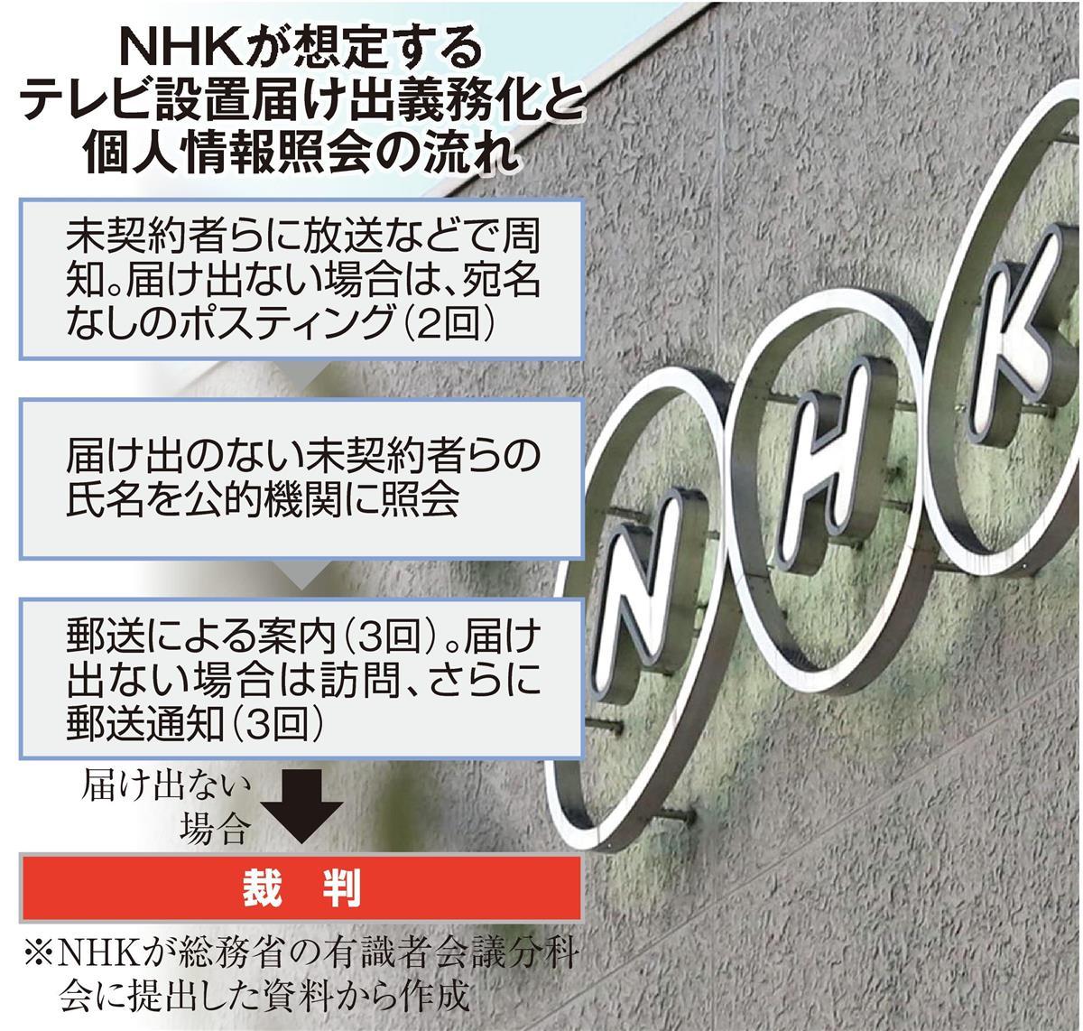 放送 Nhk 解約 衛星