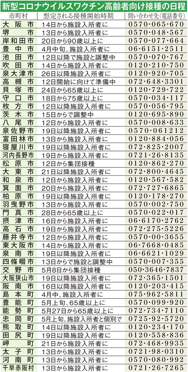 太田 市 コロナ ウイルス 感染:群馬県太田市 病院 職員 患者 新型コロナウイルス(続報あり)