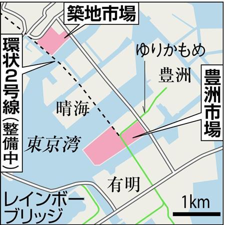 築地跡地には2020年東京五輪・パラリンピックの選手村と都心部を結ぶ環状2号線を通す計画がある