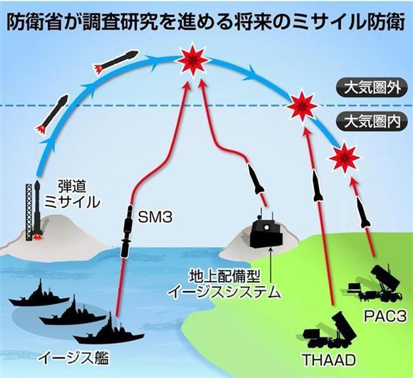 海上配備型迎撃ミサイル「SM3ブ...