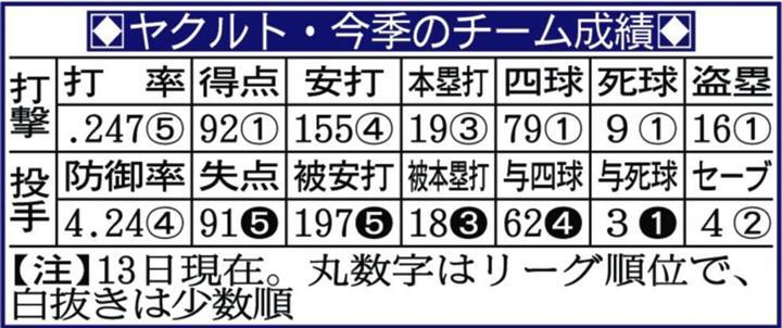 吉田大喜の画像 p1_24