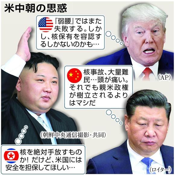 北朝鮮は核と対米協定望み、中国は親米政権恐れ、米国は北の核保有容認か…3者の思惑入り乱れ:イザ!サイトナビゲーションPR北朝鮮は核と対米協定望み、中国は親米政権恐れ、米国は北の核保有容認か…3者の思惑入り乱れPRPRPRトレンドizaアクセスランキングピックアップizaスペシャルPRPR得ダネ情報PR