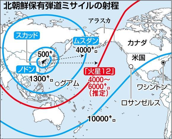 北朝鮮保有弾道ミサイルの射程
