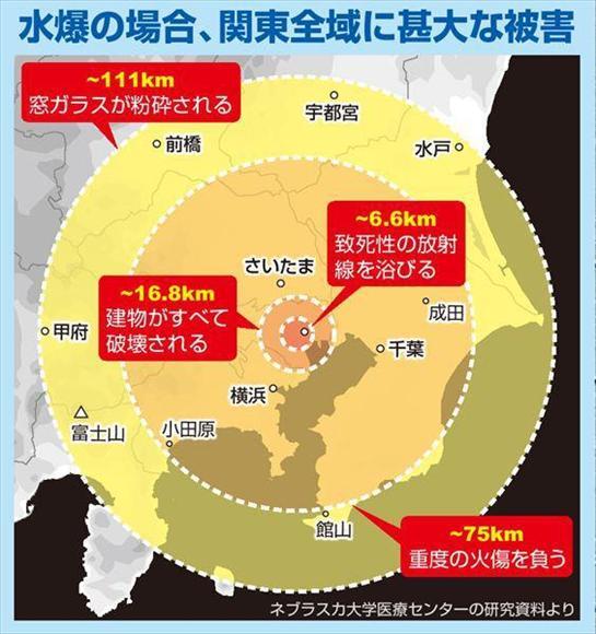威力は広島に投下された原子爆弾とは比べものにならない